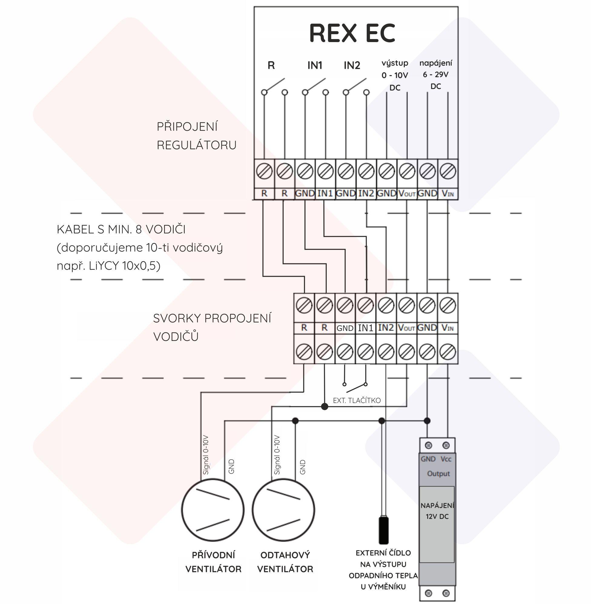 řízení rekuperace regulátor schéma zapojení