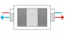 rekuperační jednotka s externě uloženými ventilátory